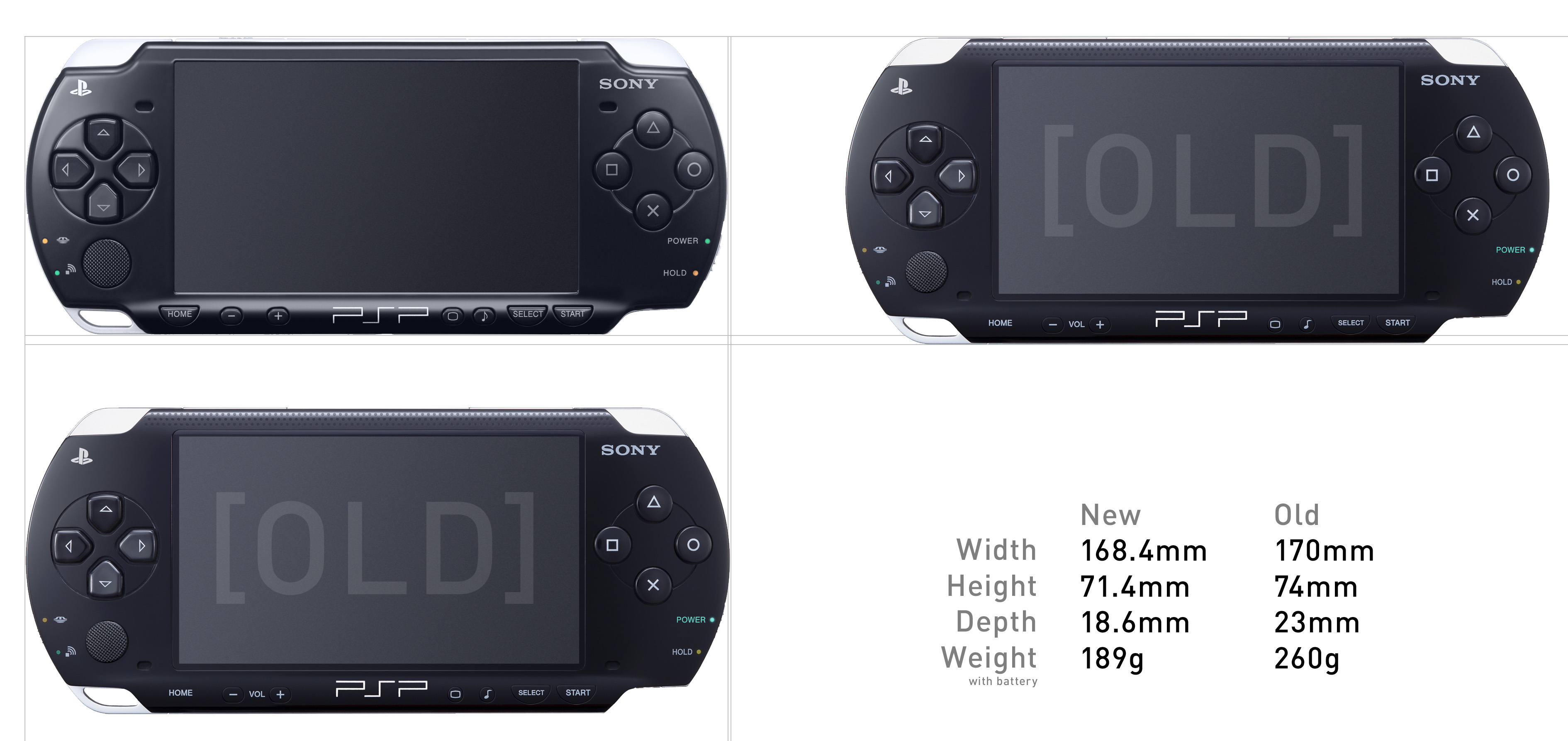 How Much Are Psp : New sony psp size comparison tom kiss